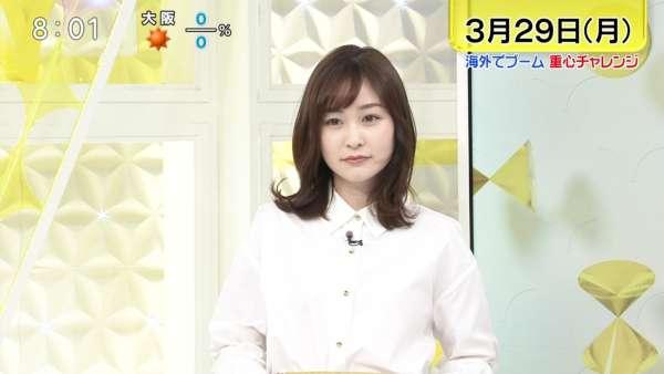 岩田絵里奈 女子アナエロ画像